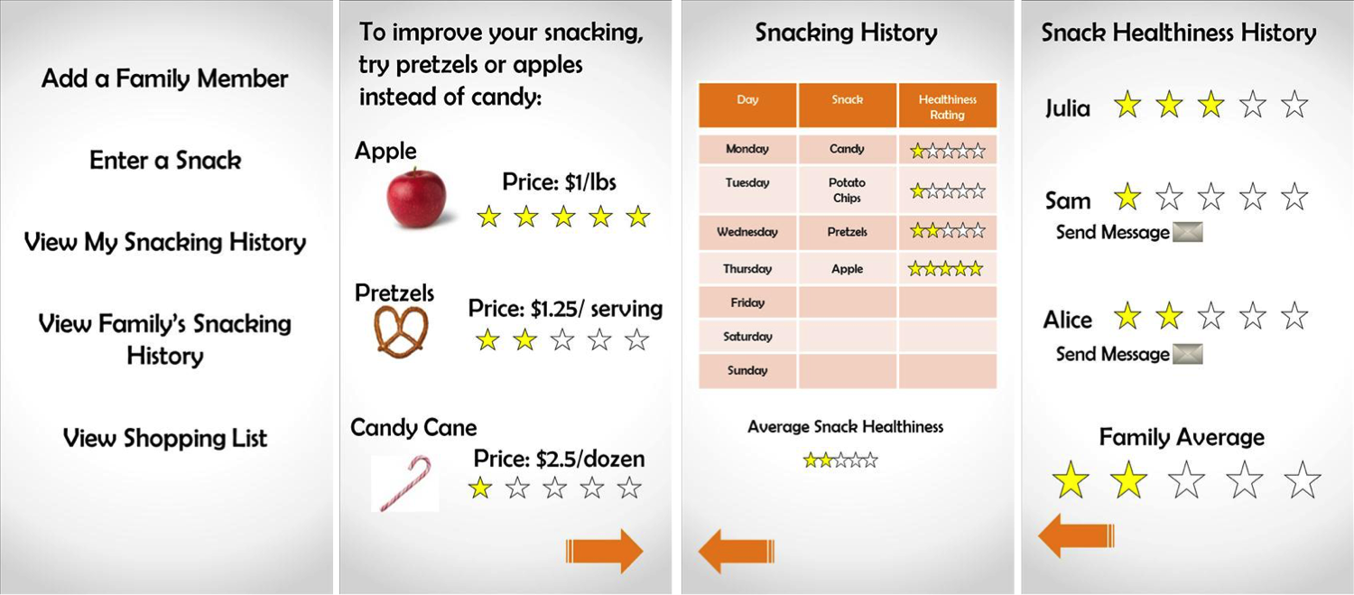 Snack Educator Mobile Phone Application